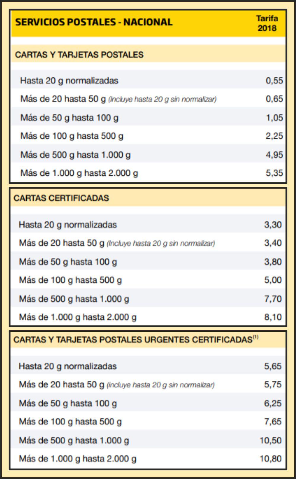 CORREOS NORMAL CERTIFICADO URGENTE.jpg